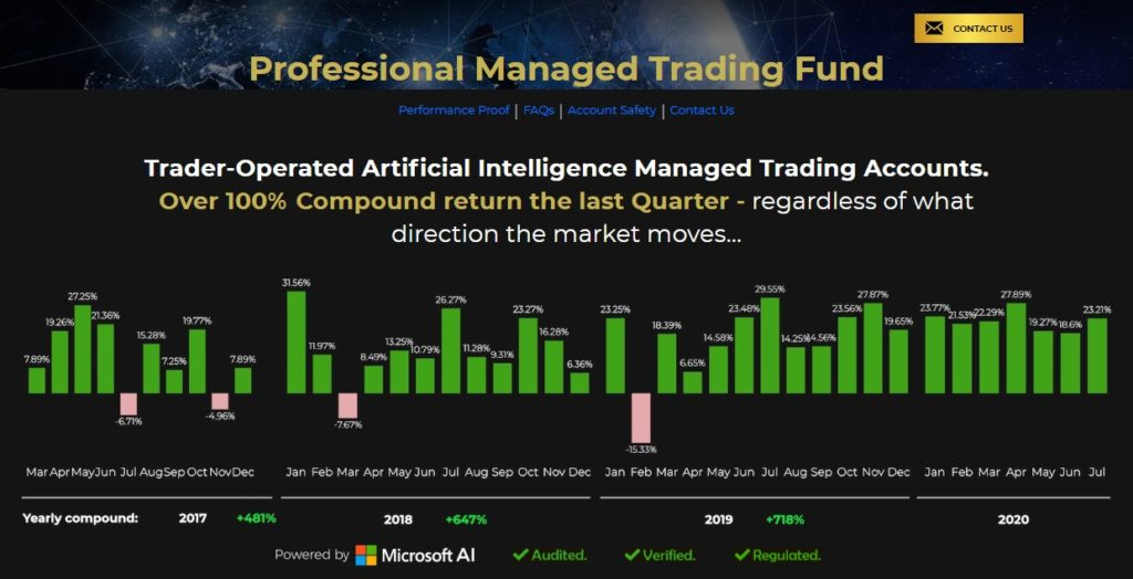 AI managed account world markets